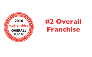 #2 Overall Franchise for the 2nd year!